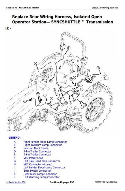 John Deere Tractors 5225, 5325, 5425, 5525, 5603, 5625